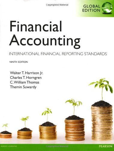 financial accounting theory the reporting Several basic accounting theories supply the foundation of this  can be noted in  reports but not included in actual data and financial details.