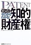 ざっくりゼロからわかる!知的財産権  宮口 聡 (東京リーガルマインド)