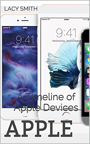 Apple: A Timeline of Apple Devices