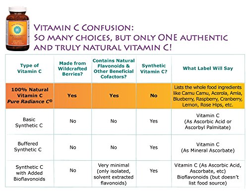Pure-Synergy-Pure-Radiance-C-100-Natural-Wholefood-Vitamin-C-90-Vegetable-Capsules-by-The-Synergy-Company
