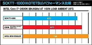 サイズ 【HASWELL対応】 虎徹 12cmサイドフロー SCKTT-1000