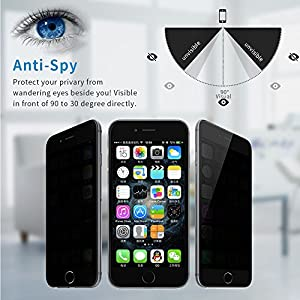 Anti-Spy Screen Protector for iPhone by F-color