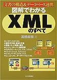 図解でわかるXMLのすべて—文書の構造&データベース連携