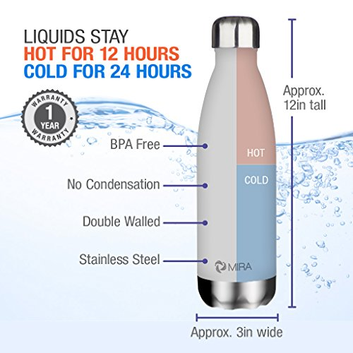 25 Oz 750 Ml Vacuum Insulated Water Bottle Double