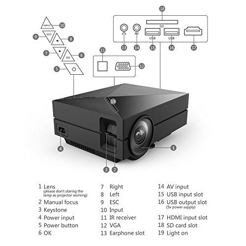 Free Shipping Amoker Mini HD LED Portable HDMI Projector