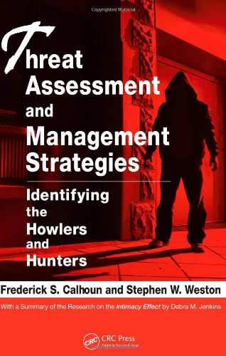 Threat Assessment and Management Strategies: Identifying the Howlers and Hunters
