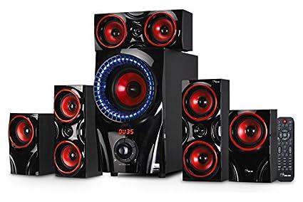 ENKOR-EK5938-5.1-CH-Speaker-System