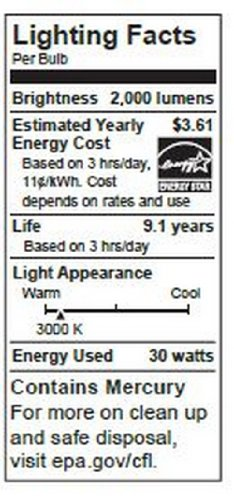 TCP 32030 CFL Circle Lamp - 120 Watt Equivalent (only 30w used) Soft White (2700K) T9 Circline Lamp image