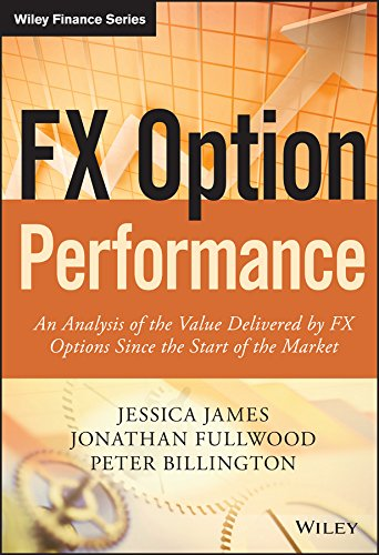 fx-option-performance-an-analysis-of-the-value-delivered-by-fx-options-since-the-start-of-the-market