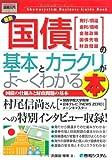 図解入門ビジネス 最新国債の基本とカラクリがよーくわかる本 (How‐nual Business Guide Book)