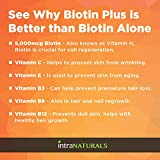 BEST-Biotin-Formula-Biotin-Plus-by-Nested-Naturals-Advanced-Hair-Skin-Nails-Complex-Containing-5000mcg-of-Biotin-Vitamins-C-E-B3-B6-and-B12-Non-GMO-Vegan-Lifetime-Guarantee