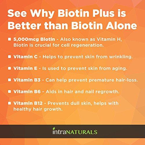 BEST-Biotin-Formula-Biotin-Plus-by-Nested-Naturals-Advanced-Hair-Skin-Nails-Complex-Containing-5000mcg-of-Biotin-Vitamins-C-E-B3-B6-and-B12-Non-GMO-Vegan-Lifetime-Guarantee