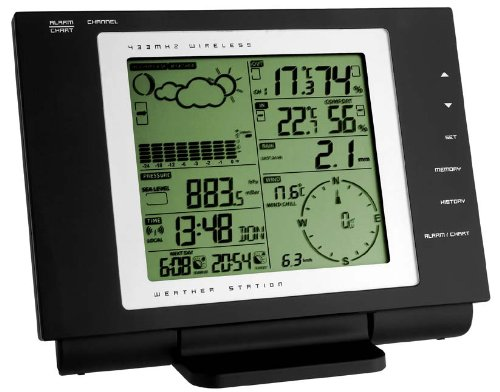 Nexus Wireless Weather Station Black