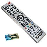 HQRP Remote Control for Panasonic P