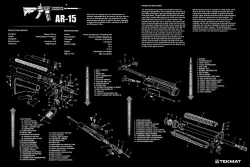 Ultimate Arms Gear Ar15 Ar 15 Ar 15 M4 M16 Gunsmith