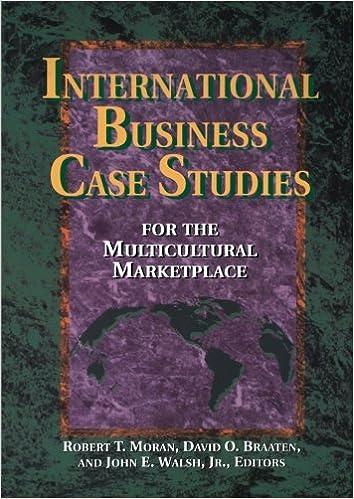 International issues - Business Case Studies