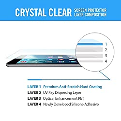 E LV HD Ultra Crystal Clear Screen Protector Scratch Guard [3 PIECES Pack] for Apple iPad Air / Air2