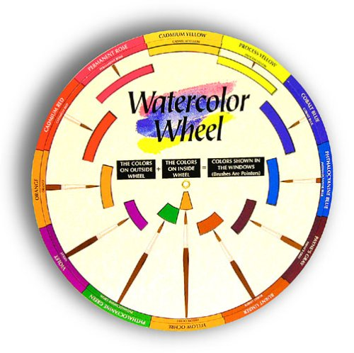 Watercolor Artist's Wheel Shows 144 Combinations To Aid In Selecting and Mixing. (Pkg. of 2)