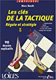 COMPRENDRE REGATE TACTIQUE ET STRATEGIE