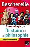 """Afficher """"Chronologie de l'histoire de la philosophie"""""""