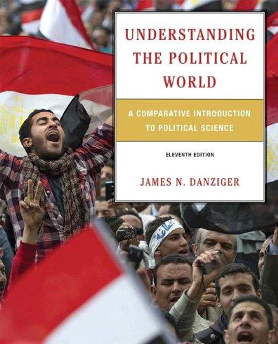 Bu Political Science