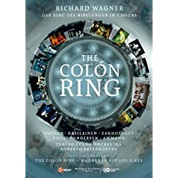 Colon Ring: Der Ring Des Nibelungen in 7 Hours
