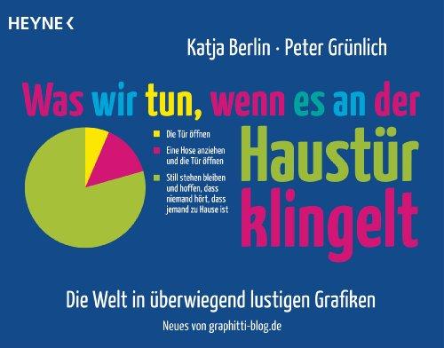 Buchseite und Rezensionen zu 'Was wir tun, wenn es an der Haustür klingelt' von Katja Berlin