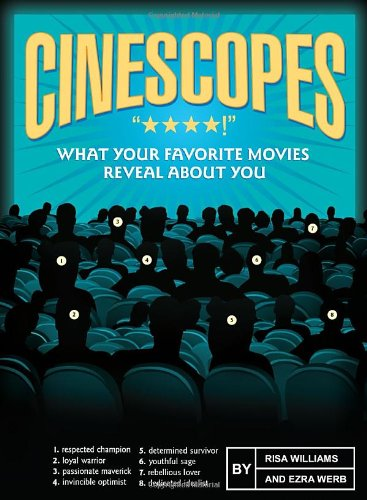 Cinescopes
