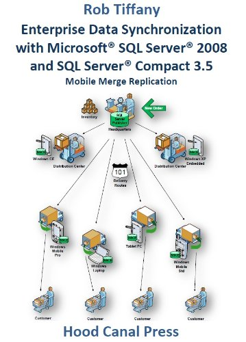 Enterprise Data Synchronization with Microsoft SQL Server 2008 and SQL Server Compact 3.5 Mobile Merge Replication