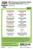 .NET-Class-Libraries-Reference-Poster