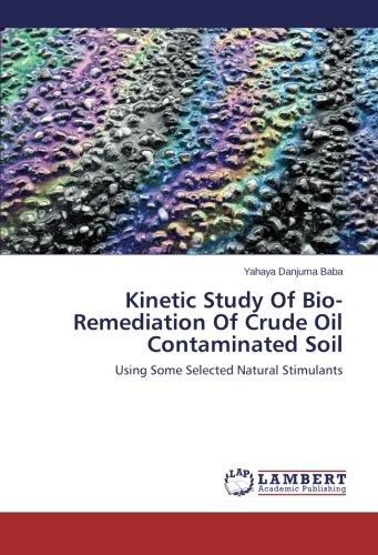 Buy Bio Crude Now!