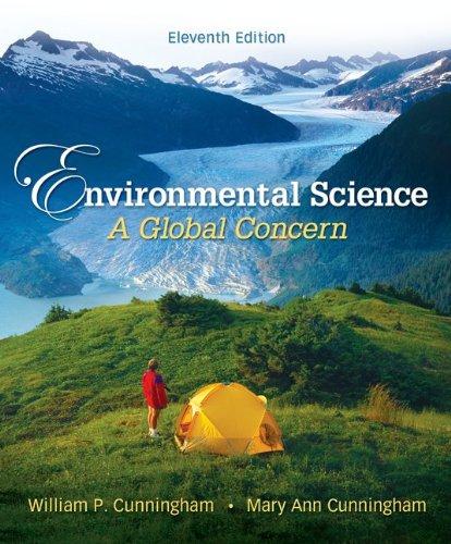 Environmental science homework help
