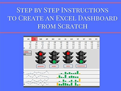 Step by Step Instructions to Create an Excel Dashboard from Scratch