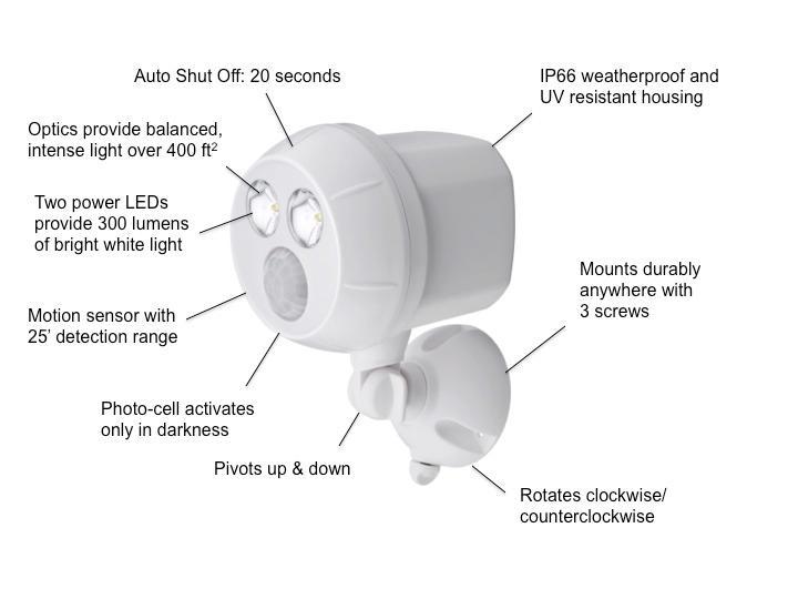 Mr. Beams MB380 Weatherproof Wireless Battery Powered LED Ultra Bright