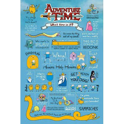 (24×36) Adventure Time Infographic TV Poster