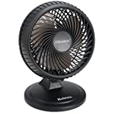 Holmes Lil Blizzard 7-Inch Oscillating Personal Fan, HAOF87BLZ-UC ~ Holmes