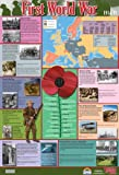 First World War School Poster - Produced in conjunction with Britain at War Exclusive