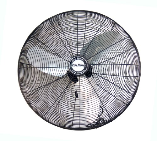 Exhaust Fans For Commercial Kitchens