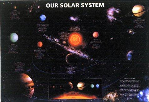 ソーラーシステム [PO-7044] [ポスター]
