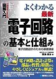 図解入門 よくわかる最新電子回路の基本と仕組み―電子回路設計のための基礎講座 (How‐nual Visual Guide Book)
