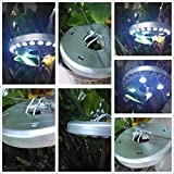 Patio Umbrella Light, KINGSO 3 Level Dimming Wireless 28 LEDs Lights At 110 lux - 4 x AA Battery Operated Adjustable, Umbrella Pole Light, for Patio Umbrellas, Outdoor Use, or Camping Tents Silver