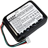 HQRP 2200mAh Battery compatible with Logitech Squeezebox Wi-Fi Internet Radio (Black / Red / White) plus HQRP Coaster