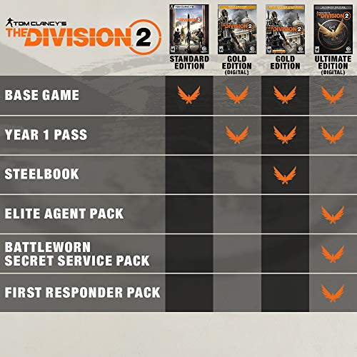 Tom Clancy's The Division 2- XboxOne ゲーム画面スクリーンショット5