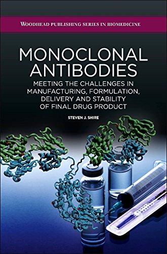 Buy Monoclonal Antibodies Now!
