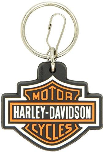 value chain of harley davidson Find value-chain-of-harley-jobs at harley-davidson.