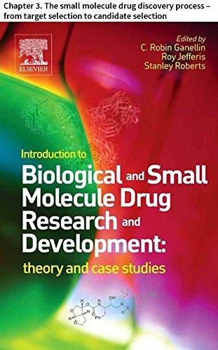 Small Molecule Drugs