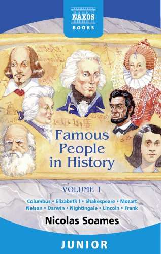 Famous People in History 1
