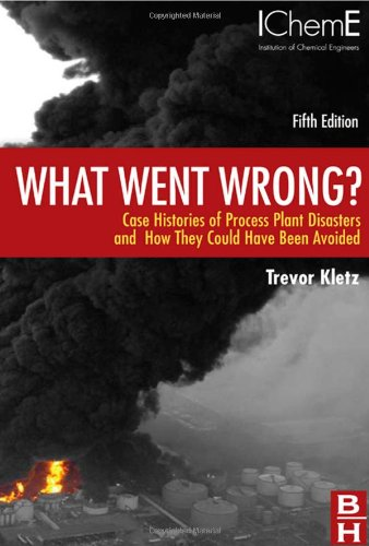 What Went Wrong?, Fifth Edition: Case Histories of...
