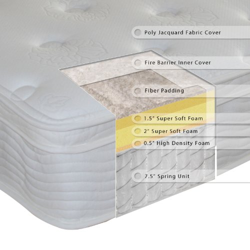 Sleep Master 12-Inch Euro Box Top Pocketed Spring Mattress, Twin