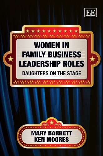 Women in Family Business Leadership Roles: Daughters